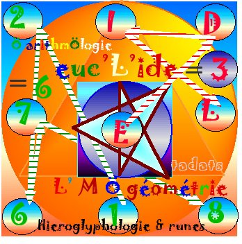 gie D.S.K géométrie M-Serres vérité philosophie M-Onfray 333 francologie