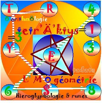 artoLogie euGia Ö tetrAktys triangle Ë scissy theatredarts Ö arithmologie