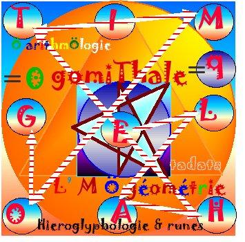 gomiThale arts sciences Ö mégalithes