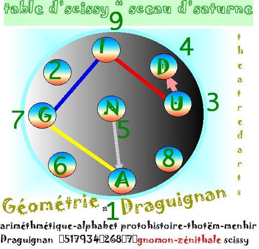 Ö fée draguignan du dolmen 6-soleil