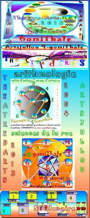europologie politologie fraternité Ö mondologie occulte éducatif-ologie