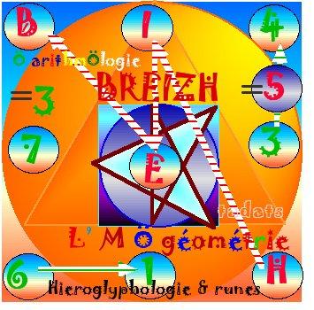 Mt-St-michel universologie Ö cagots