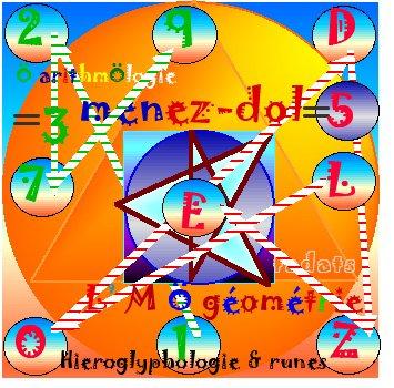 kimiya taurobole pierre-philosophale