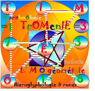 troménie arithmologie symbole sacré