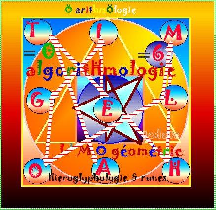 algorithmologie Ö alchimie l'utopie