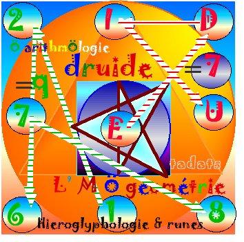 solstice équinoxe Ä archéoastronomie