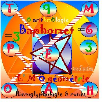 géométrie baphomet Ö symbole occulte