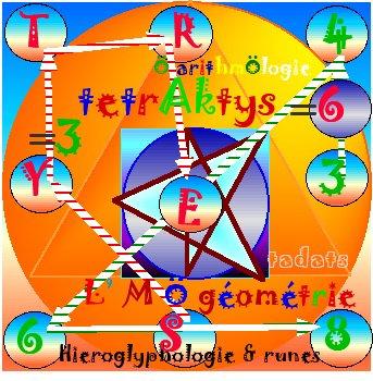 arithmologie pythagore Ä baphomet le pentagramme de fibonacci Ö tetrÄktys