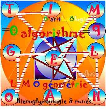 arithmologie algorithme Ö carré magique