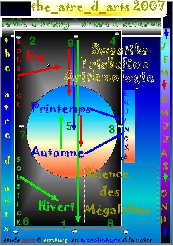 l'univers par le nombre Ö cuLte cyclologie