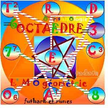 octaèdre sacré secret Ö arithmologie