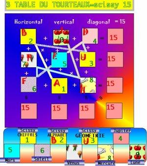 la géométrie Ö #webbaie3