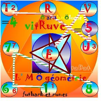 la géométrie sacré de vitRuve