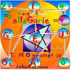 astrophysique parapsychologie