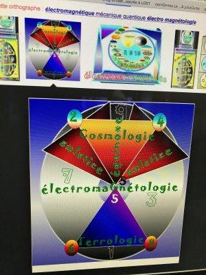 électromagnétite ËÄÜ cristaux magnétite