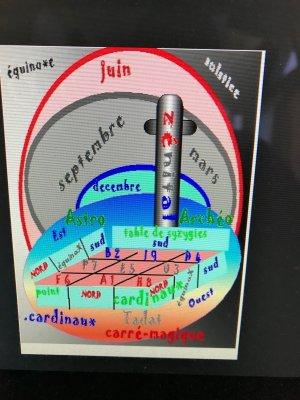 Archiméde Ä l'ËÄÜ spirituel