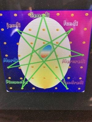 science cognitive de l'électromagnétite