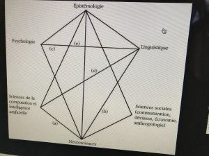 épistémologie de l'artologie