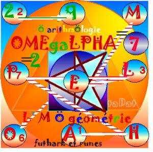pataphysique ö géométrie omegÄlpha