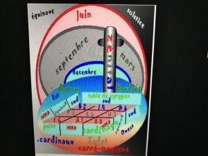 Artjullou en équinoxe francophone d'ËÜgÏÄ (1)