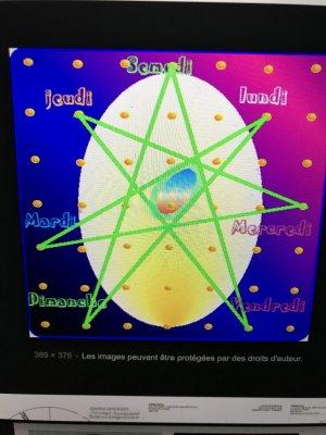 l'horloge biologique de satÜrne Ä tarÄnis