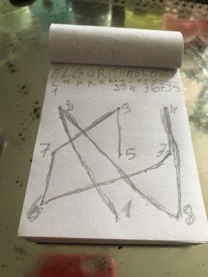 AlgoriTHMoLOGIE le grÄal du markËting