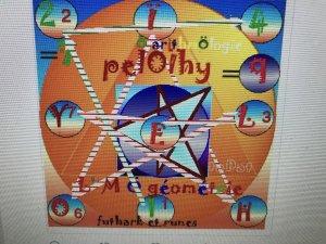 phiÖley Ö pelÖIhY pentagramme