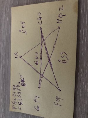 gnomon Ö pentagramme de pygrre35