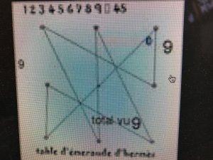 eurêka Ö pentagramme phiÖley