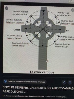 chirologie de l'ËÄÜ d'ËÜgÏÄ Ö ciel de vénus