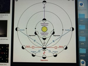du web Ä l'ËdËn pentagramme Ö G7 de l'ËÄÜ