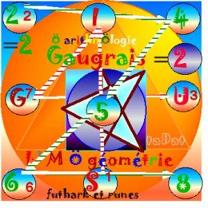 GÏË d'artjullou cabine46 solstice litha yule