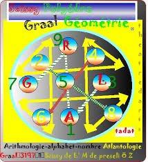 mythologie culte Litha Yule harmonie paÏenne