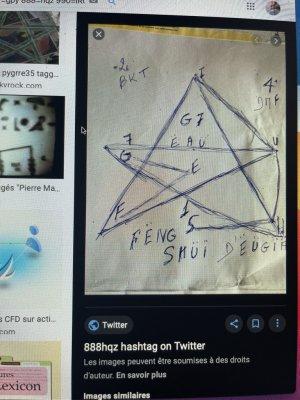 Alphabet nombre géométrie 111AJS 777GPY 666FOX