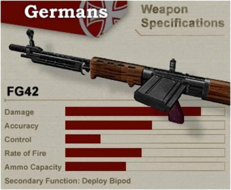 Une marguerite sur nos fusils à pompe, on déteste les armes mais les fabrique en grand nombre