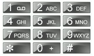 Le jeux du téléphone