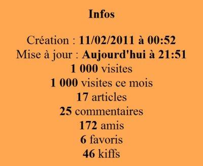 -- 1000 visites merci a vous tous --