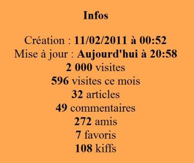-- 2000 visites merci a vous tous --