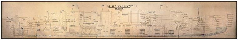 S.S. TITANIC PROFIL PLAN