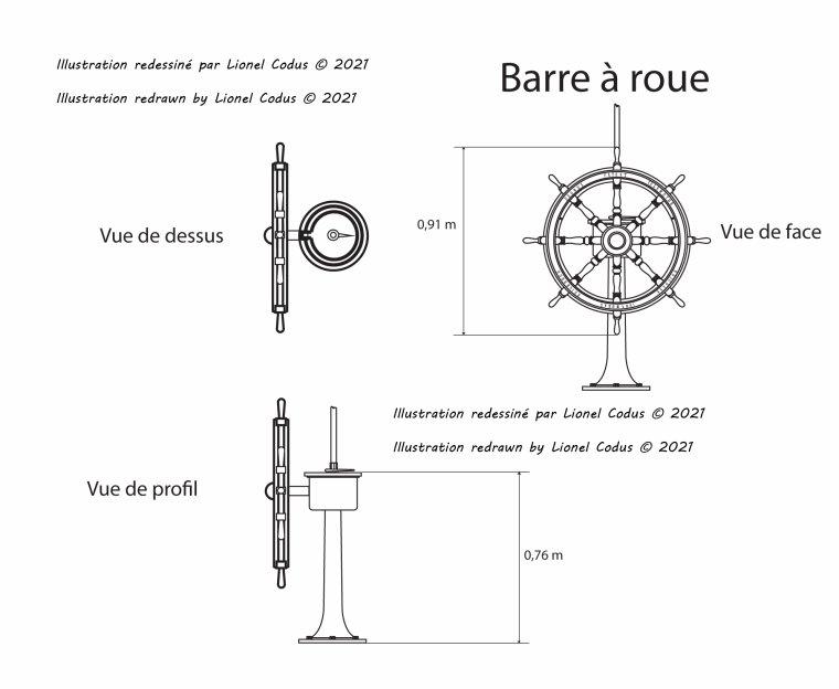 Hello everyone, here is my illustration of the Titanic's wheel.  Bonjour à tous le monde, voici mon illustration  de la barre à roue du Titanic .