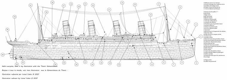 Hello everyone, here is my illustration with the Titanic Nomenclature  Bonjour à tous le monde, voici mon illustration  avec la Nomenclature du Titanic .