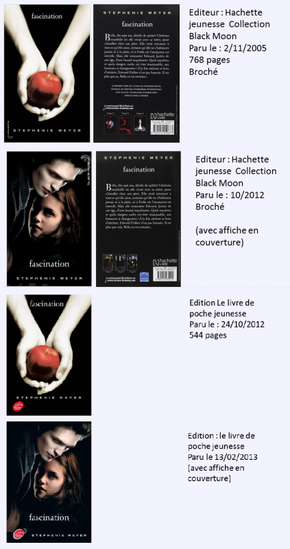 4 . Twilight (Tome 1) Fascination de Stephenie MEYER - Lu par Maia Baran - Durée : 12 h 12 min - Éditeur : Audiolib
