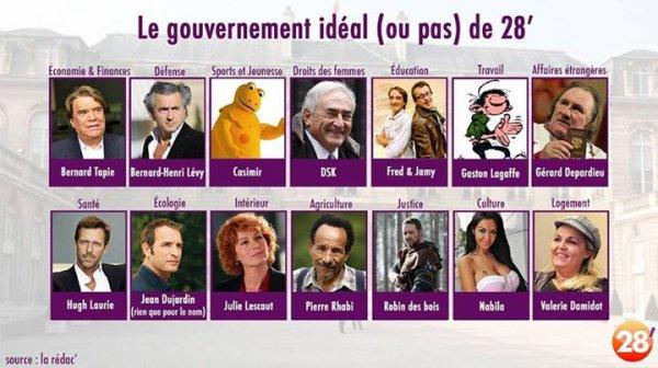 2em remaniement du gouvernement français