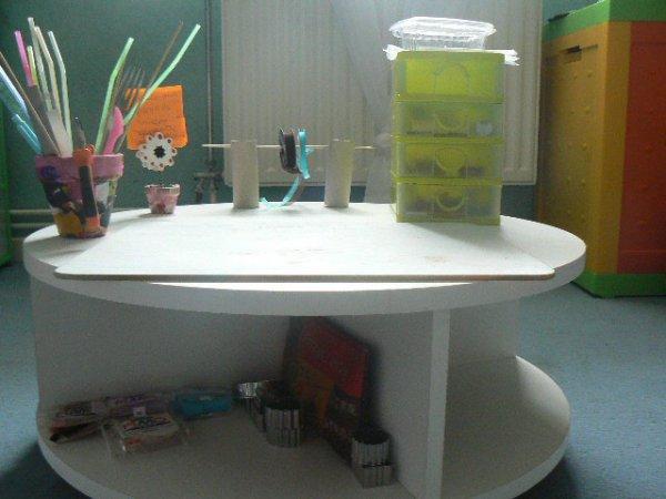 mon petit atelier ou je fait mais propre créa en pate fimo .