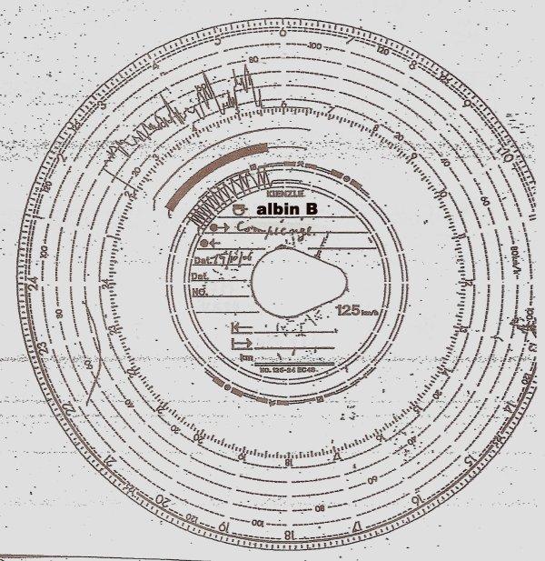 Cathédrale de Chartres, Disques de mon Accident, Analyse vue par un vrais routier, Explications des parties avec mon paternel, Relais De Francheville, Routiers influencés par le Système, L'alignement des planètes est-il prévu ? & Un rouleaux de nuage