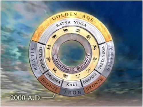 4 - Le Kali Yuga (quatrième cycle)
