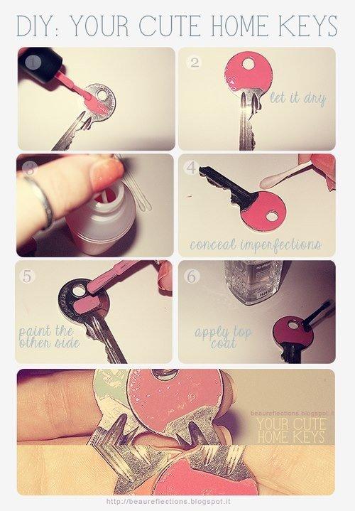 Customiser des clés