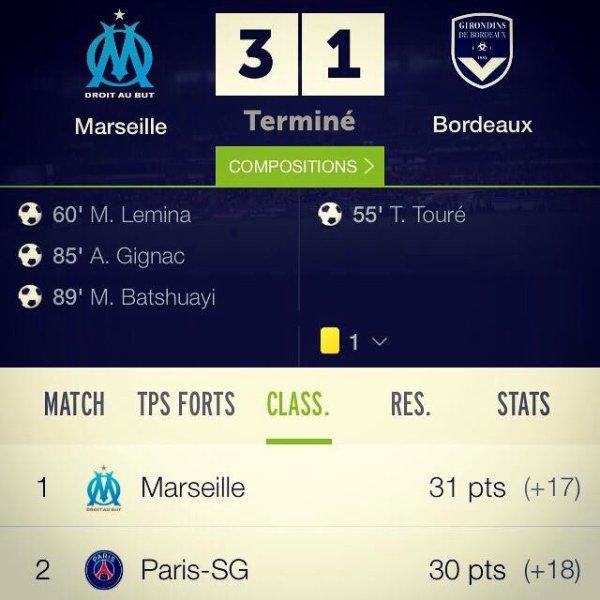 Marseille Bordeaux