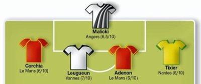 FCN / Metz : Avant match