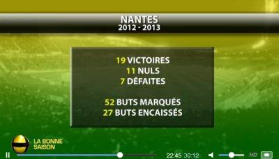 Istres / FCN : 2 /2 - Rendez-vous en Ligue 1 :) :)